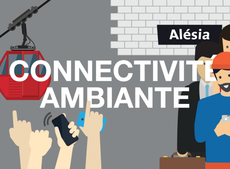 Mot de l'innovation : connectivité ambiante