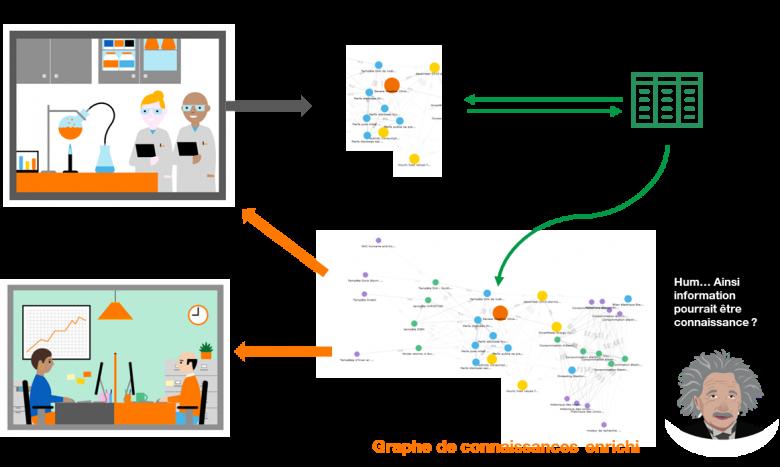 Figure-1-Des-données-tabulaires-aux-connaissances